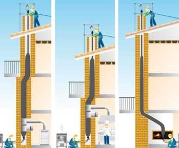 Risanamento e costruzione